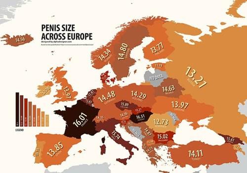 penis-size-europe
