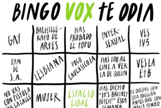 VOX el partido de ultraderecha que quiere acabar con los derechos LGBT